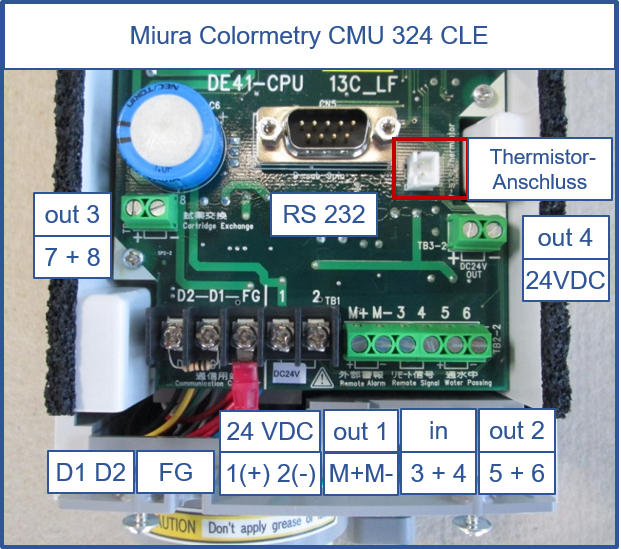 Colormetry CMU 324 terminal connection CLE