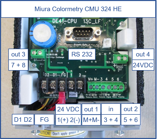 Colormetry CMU 324 terminal connection HE